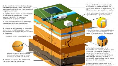 Concejo Deliberante de Tandil declaró al distrito libre de fracking