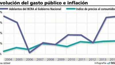 Economistas aseguran que el aumento del gasto público no es generador de inflación
