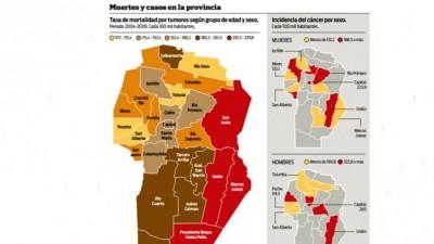 Cáncer en Córdoba: en el este provincial, la mortalidad más alta