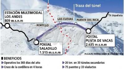 Tren Trasandino: Las vías que quieren despertar