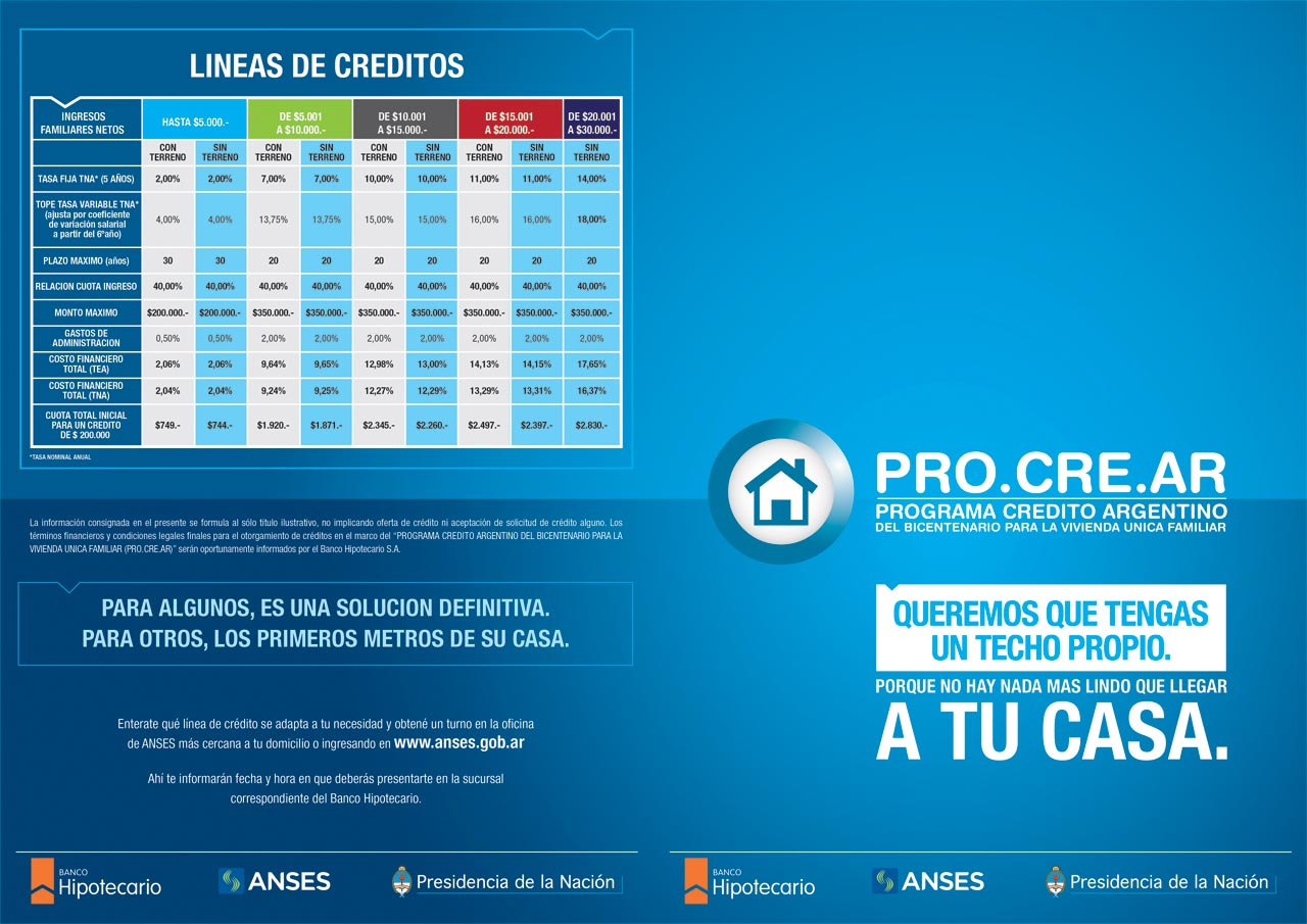 cred-anses