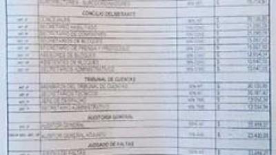 Funcionarios de Villa Maríase subieron las remuneraciones