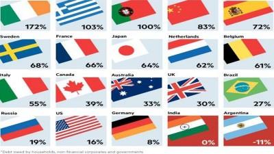 Argentina es uno de los pocos países del mundo que redujo su deuda en relación al PBI