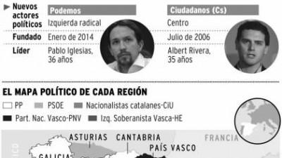 España: La nueva izquierda terminó con el bipartidismo PP-PSOE