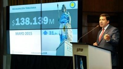 La recaudación fiscal creció 31,5% y marcó un nuevo récord en mayo