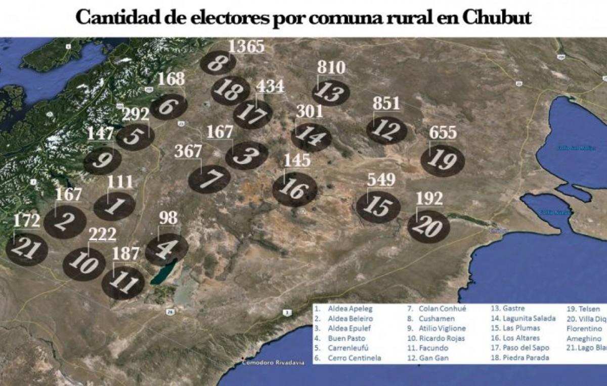 Chubut: Las comunas rurales aportan 7.400 electores