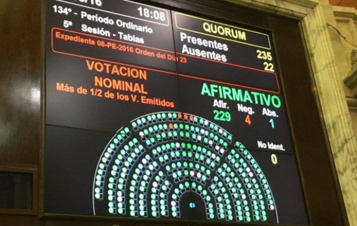 Media sanción a la ley de Acceso a la Información Pública