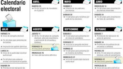 Se dio a conocer el calendario electoral bonaerense