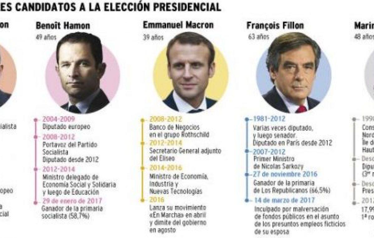 Comicio francés: 4 candidatos y un resultado incierto