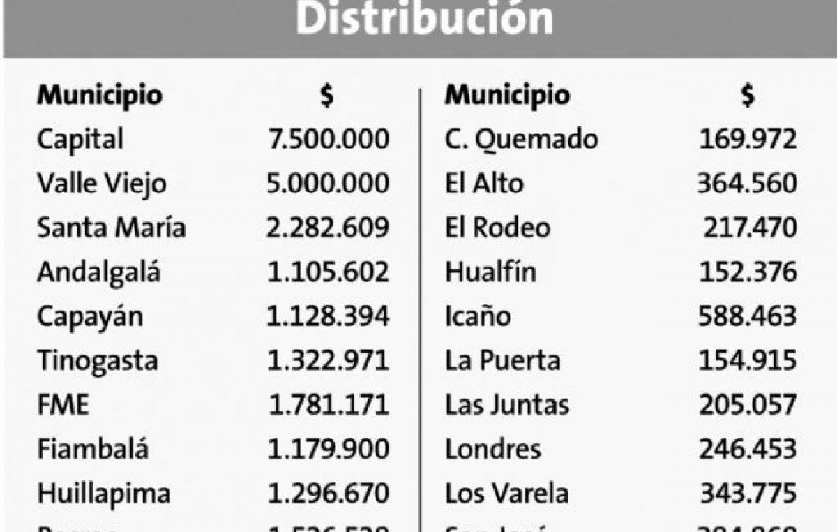 ATN a municipios catamarqueños: comunas grandes recibieron más