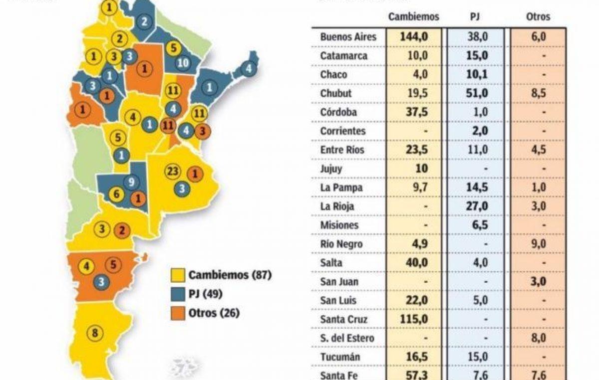 La Nación distribuyó 772 millones de pesos en ATN a los Municipios