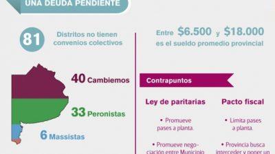 El 60% de los Municipios Bonaerenses no cumple con la Ley de Paritarias