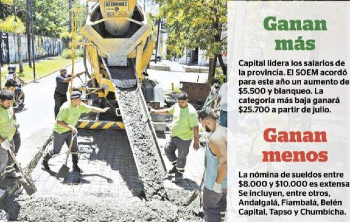 Más de la mitad de los municipios catamarqueños no cubre el salario mínimo vital