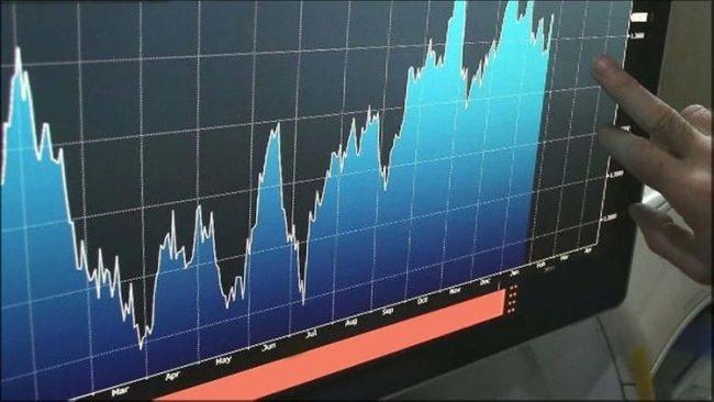 El riesgo país alcanzó los 850 puntos, cifra récord en los últimos 5 años